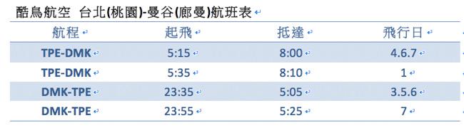 螢幕快照 2015-11-13 下午3.50.38-1